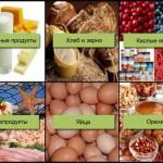 Что такое пищевая аллергия?